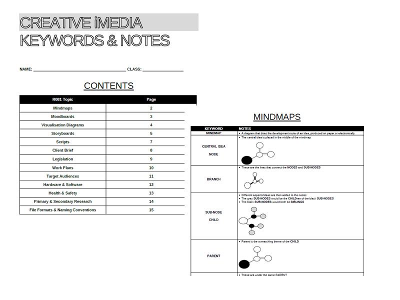 Creative iMedia - R081 - Keywords Glossary/Notes