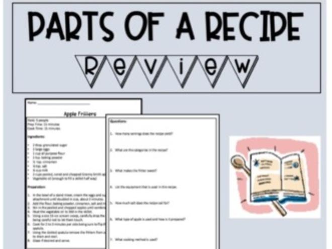 Recipe Parts Lesson