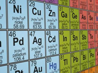AQA GCSE Combined Science Unit C5.1.2: The Periodic Table