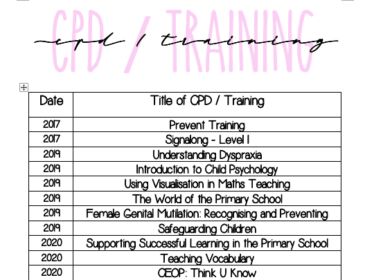 CPD/Training Record