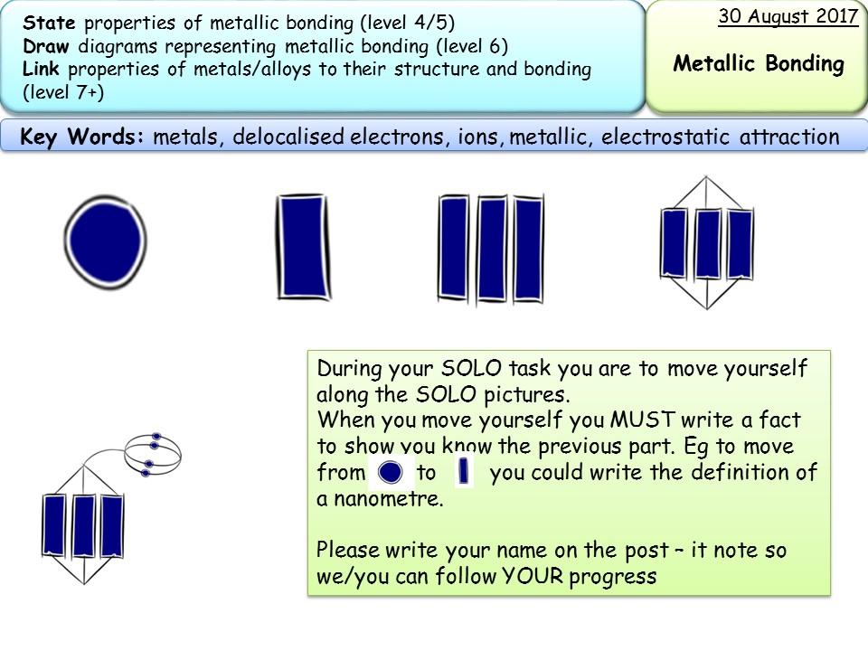 New AQA GCSE trilogychemistry metallic bonding and nano – Metallic Bonding Worksheet