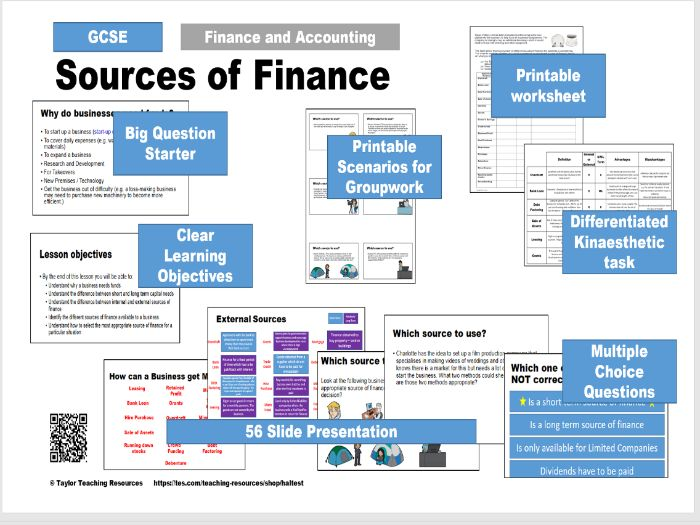 Sources of Finance - GCSE Full Lesson