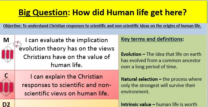 Evolution EDEXCEL GCSE (9-1) RE Paper 1 Unit 4 Matters of life and death