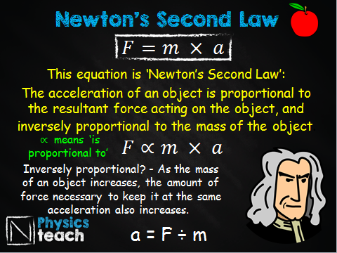 GCSE AQA Physics - 10.1 - Force and acceleration F=ma (Newtons Second law)