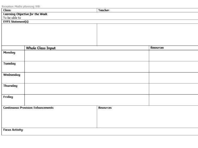 Early Years/EYFS Planning Templates