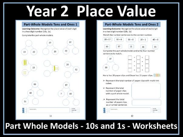 Place Value:  Year 2 - Part-Whole Models - 10s and 1s