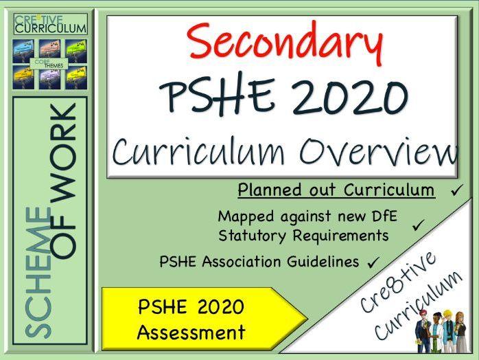 PSHE 2020 - Planning
