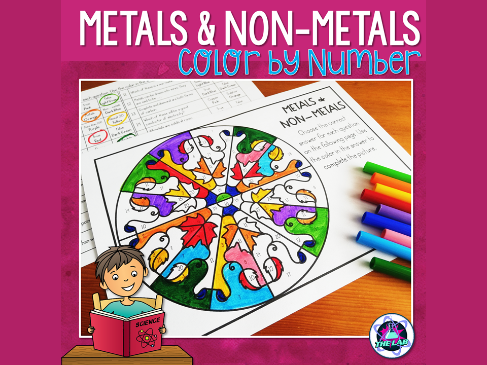 Metals & Non-metals Colour by Number Activity