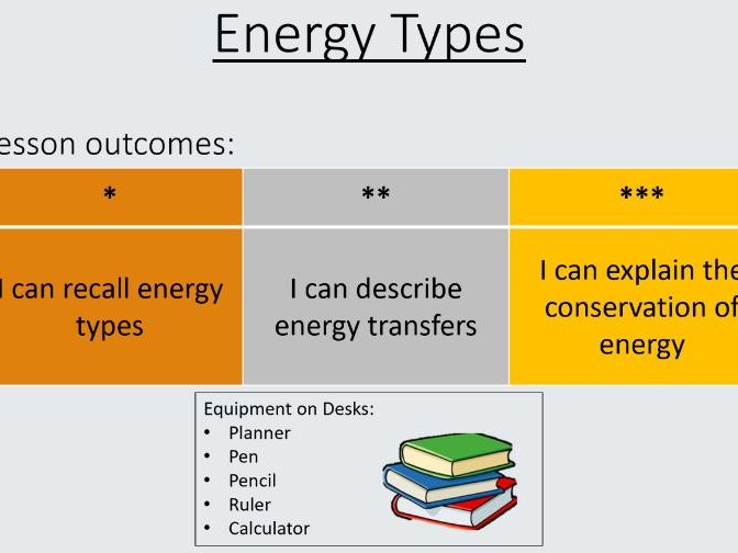 Energy Types and Transfers GCSE