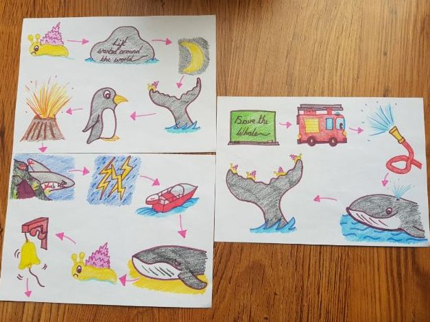 Snail and the whale story map