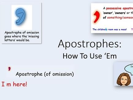 'Apostrophes: Part 1' & 'Apostrophes: Part 2' (Power Point Presentations)