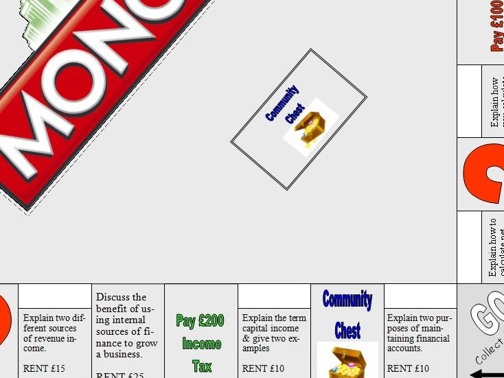 BTEC Nationals. Unit 3 Personal & Business Finance Monopoly Revision including cash flow