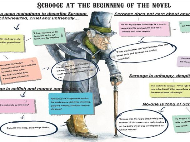 A Christmas Carol Revision - Scrooge Key quotations