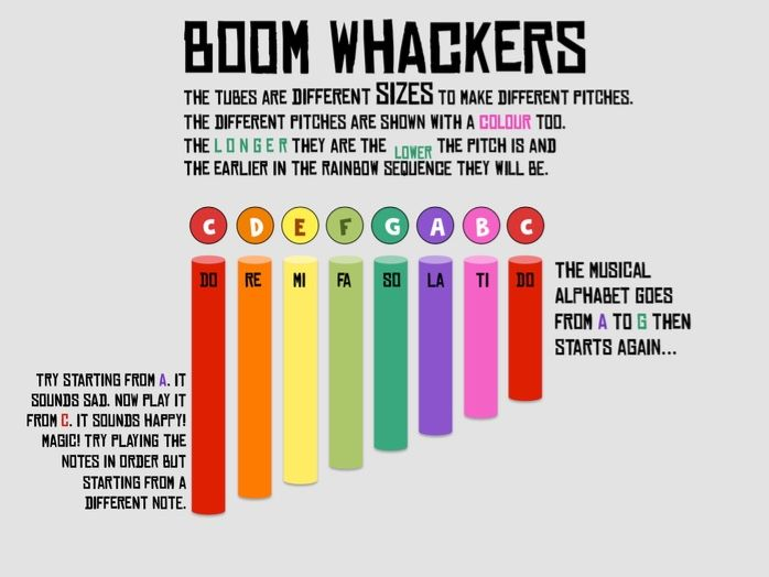 BOOMWHACKER | Getting Started