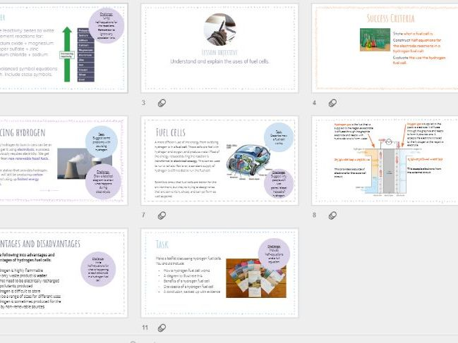 AQA GCSE Chemistry - Fuel Cells