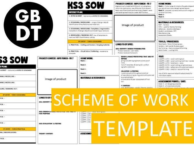DT Scheme of work Template