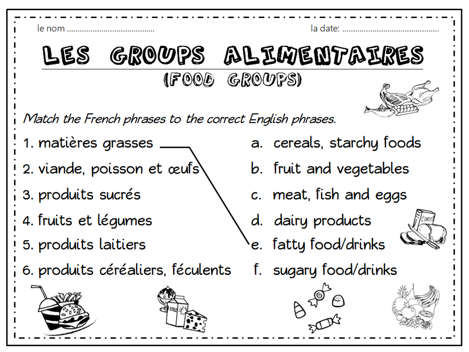 Les Groups Alimentaires - French Food Groups Worksheet