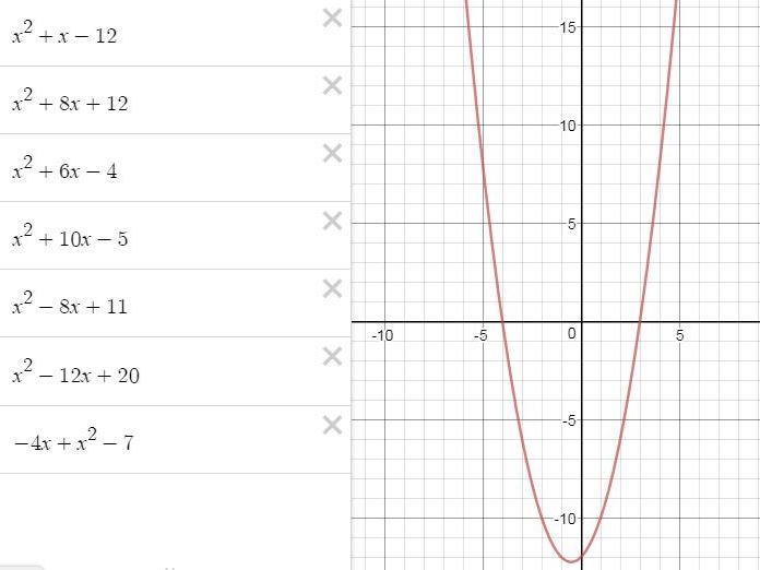 Solving and Interpreting Quadratics