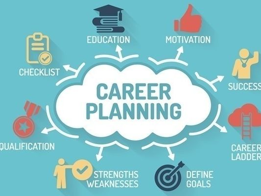 Careers and Progression Bundle (3 Hours - PowerPoint, Lesson Plan, Resources)