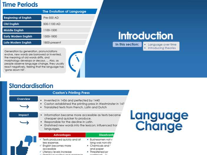 A-Level English Language: Language Change
