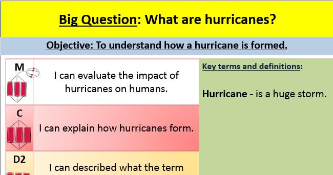 Hurricanes Lesson