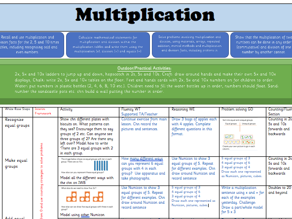 Y2 Autumn Block 4: Multiplication Weekly Planning (following White Rose maths small steps guidance)