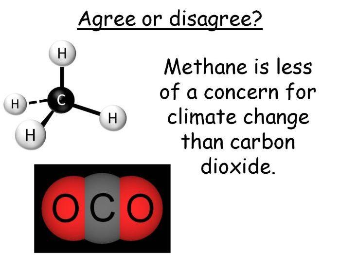 GCSE Chemistry Climate Change full lesson (Edexcel 9-1 SC21c SC21d CC17c CC17d) The Atmosphere Today