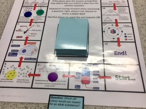 C8 Acids and alkalis GCSE 9-1 Edexcel combined science board game (can be used for any exam board)