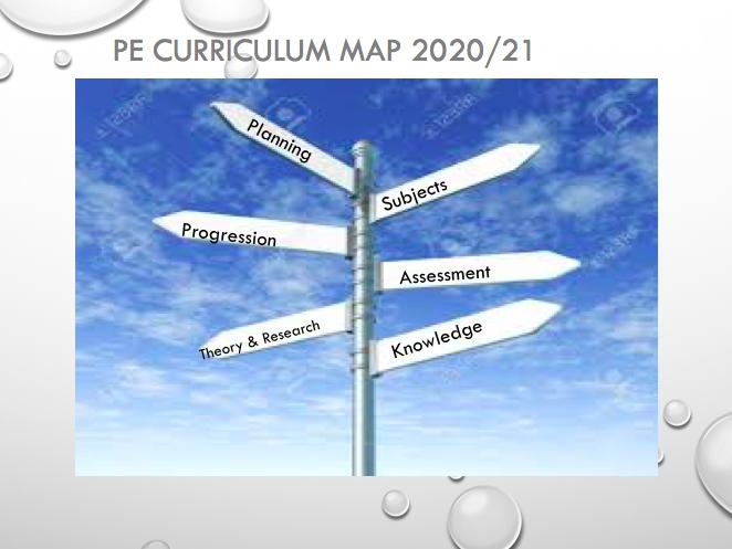 Whole School ( Primary) PE Curriculum Map