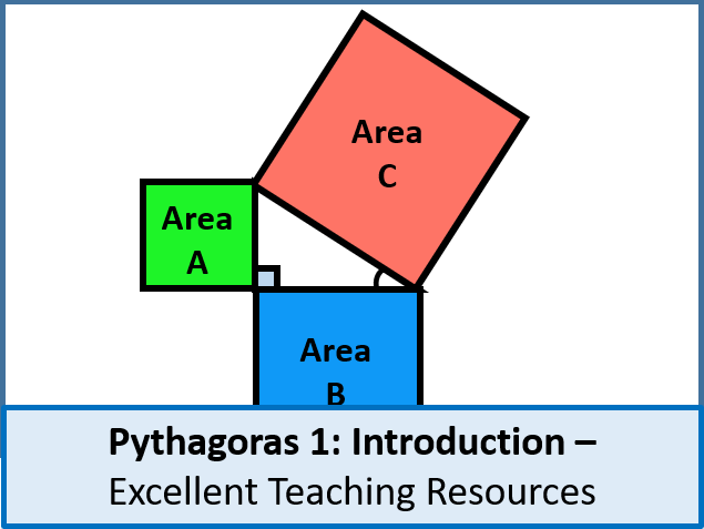 Geometry: Pythagoras 1 - An Introduction (+ lots of resources)