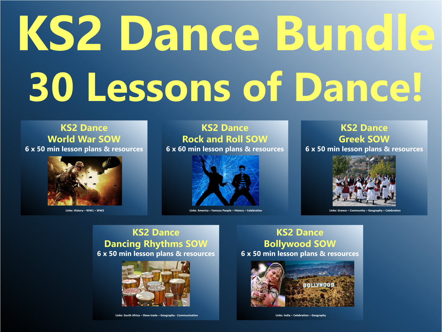 KS2 Dance Bundle – 30 Lessons of Dance!