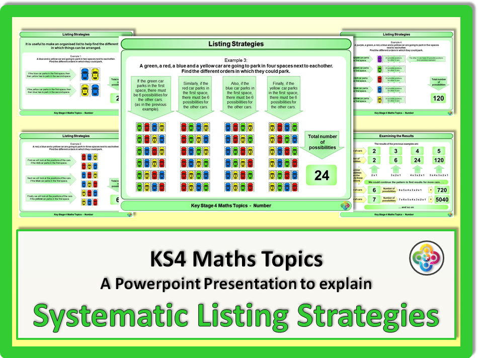 Systematic Listing Strategies: Maths KS4