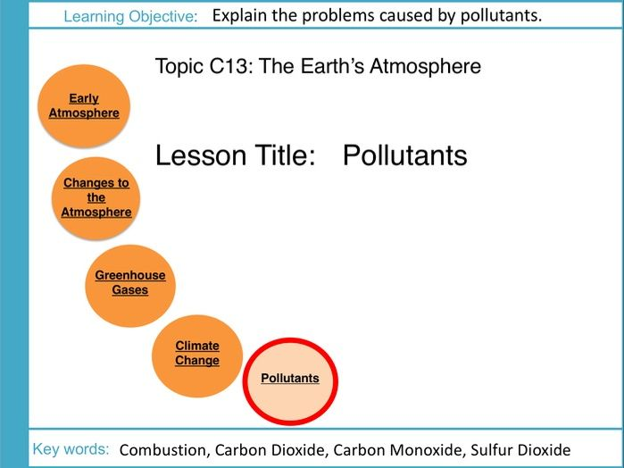 AQA GCSE: C13 Earths Atmosphere: L5 Pollutants