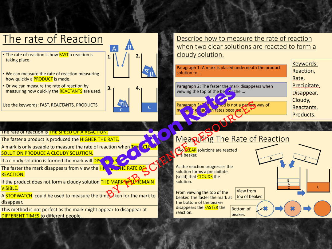 Rates Of Reaction and Energy Changes
