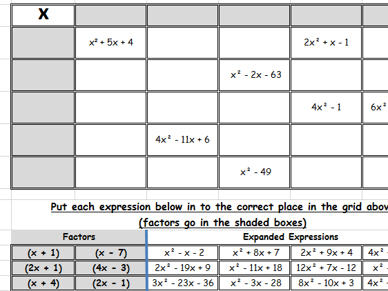 Factorizing Quadratics Puzzle