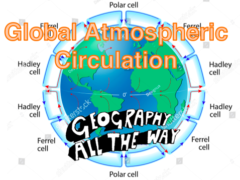 Atmospheric Circulation GCSE Geography New Spec
