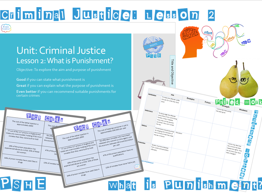 PSHE Criminal Justice: Lesson 2 What is Punishment? Whole Lesson