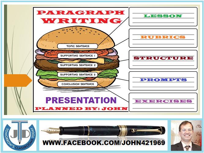 PARAGRAPH WRITING: PRESENTATION