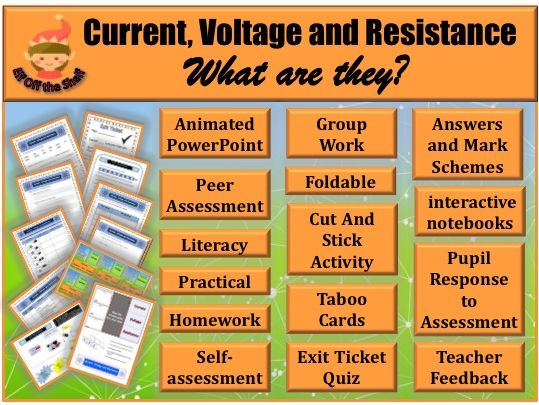 Electricity-Current, Voltage and Resistance-What are They? KS3