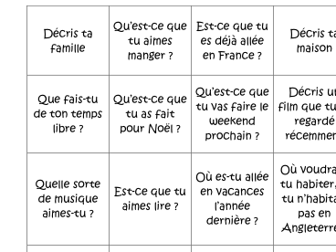 Ice breaker questions for French speaking