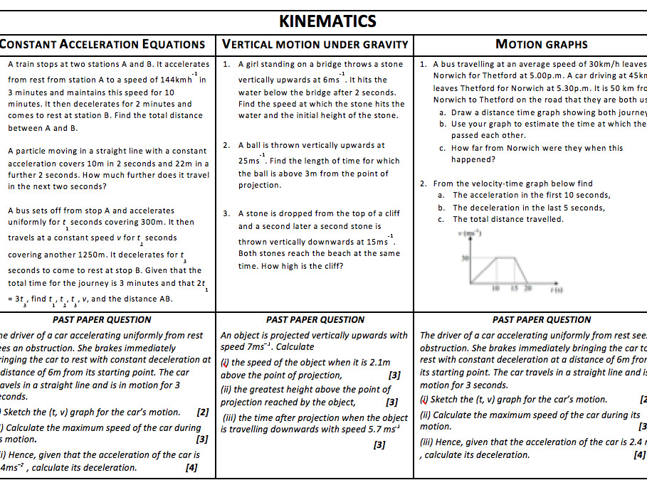 Kinematics recap