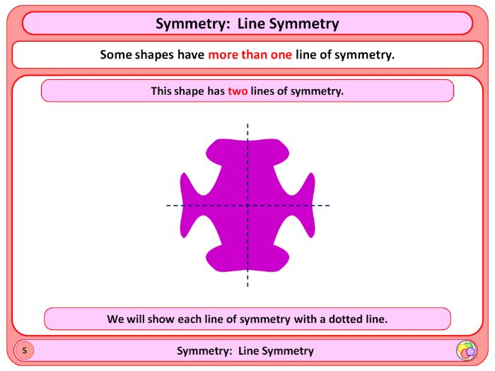 Symmetry - Line Symmetry KS2