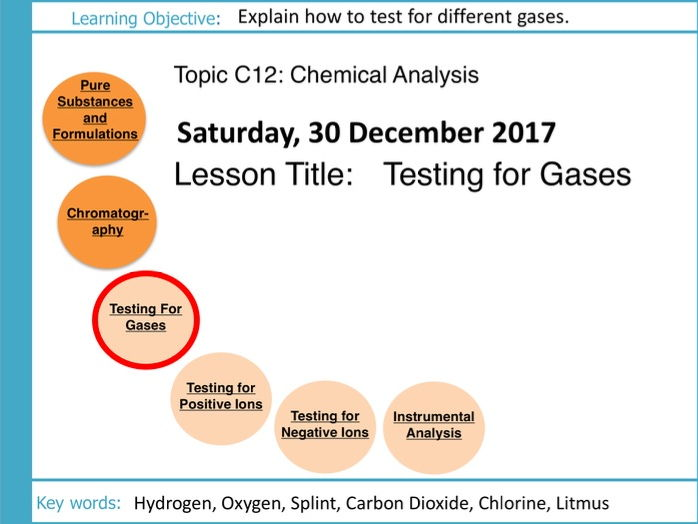 AQA GCSE: C12 Chemical Analysis: L3 Testing for Gases