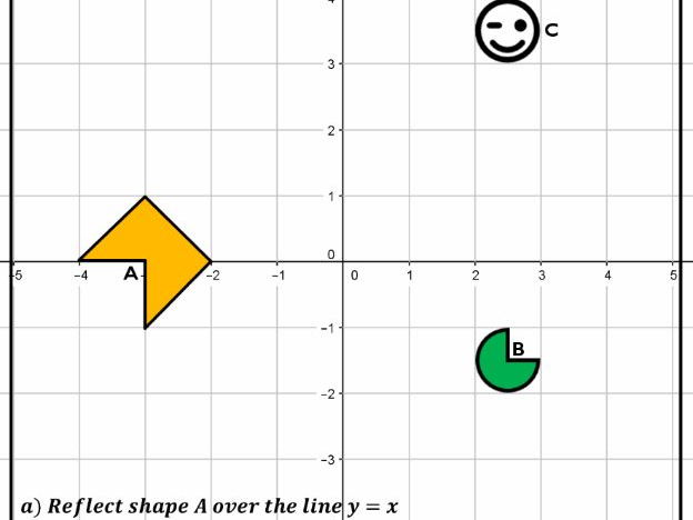 Identifying a mirror line Quiz & Reflection Worksheet (y=x, y=-x, y=c, x=c, x-axis, y-axis)