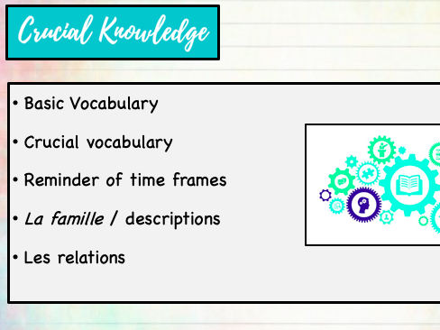 KS4 French key words recap and family/friends recap