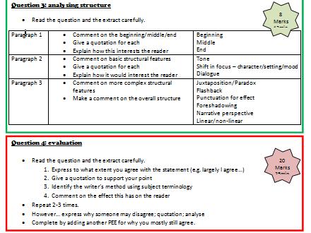 AQA English Language 9-1 Exam overview