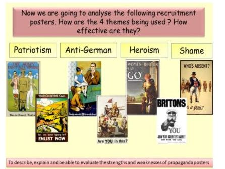 The First World War: Recruitment in World War I