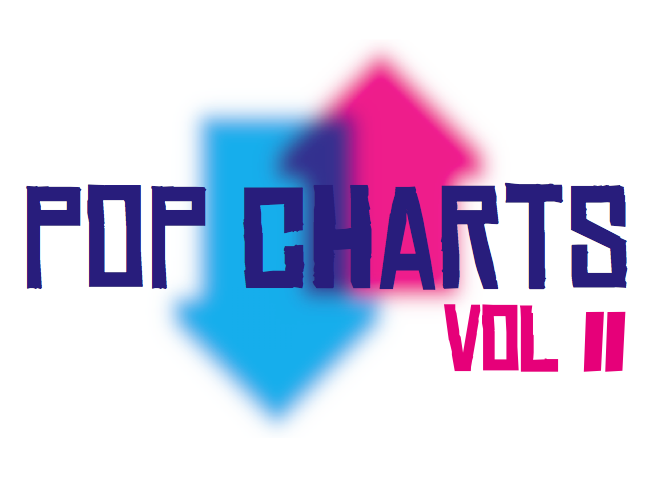 Musical Futures | Pop Charts | VOL 2