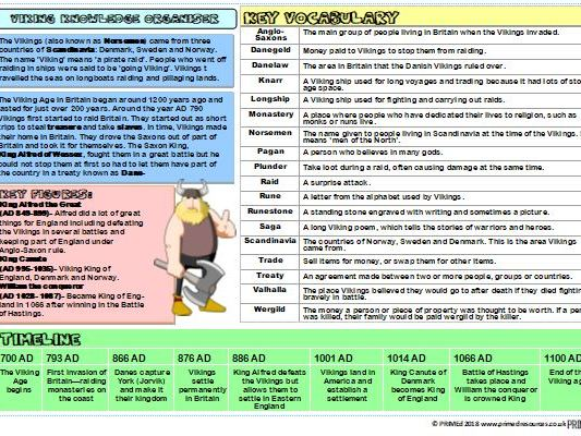 Vikings Knowledge Organiser