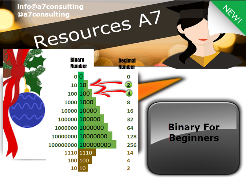 Binary Numbers for Beginners (Would suit KS2-3) supporting computer/ICT/Maths